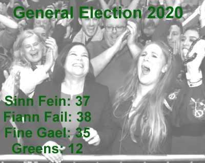 Ireland General Election 2020
