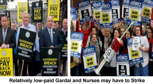 Public Servant Strikes in Ireland