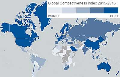 Global Competitiveness, 2016