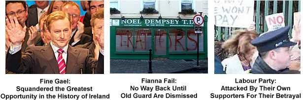 Irish Politics in 2015