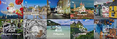 Lonely Planet best countries to visit