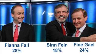Opinion Poll in Ireland, April 2017